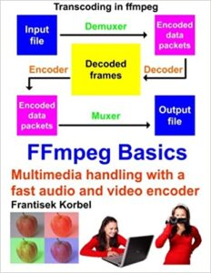 Top FFMPEG Books to Read or Buy For Programmers to Build RealTime Applications in Javascript