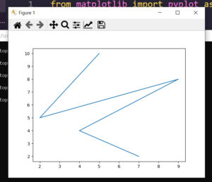 Python 3 Matplotlib Library Script to Plot a Line Graph From Points DataFrame Full Project For Beginners