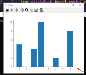 Python 3 Matplotlib Library Script to Plot a Bar Graph From Points DataFrame Full Project For Beginners