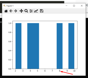 Python 3 Matplotlib Library Script to Plot a Histogram Graph From Points DataFrame Full Project For Beginners