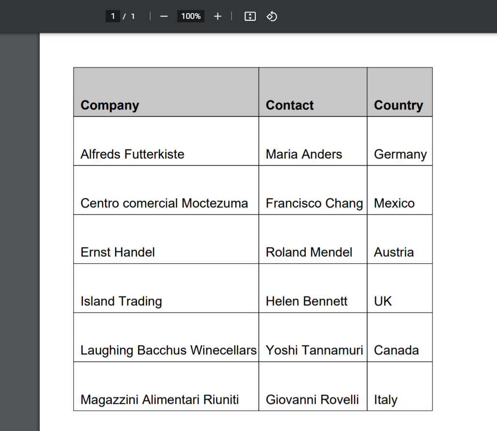 jsPDF html2canvas.js Tutorial to Export HTML Table to PDF Document in Browser Using Semantic UI CSS Framework in Javascript Full Project For Beginners