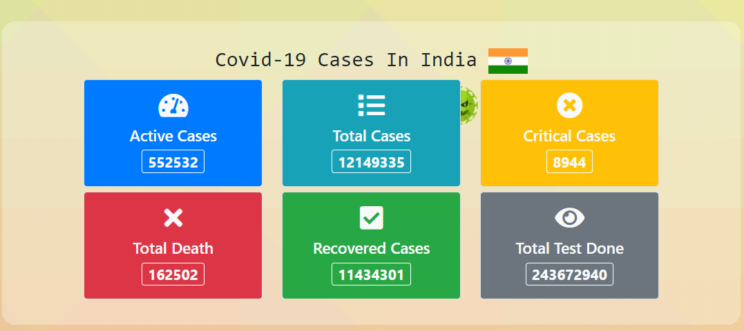 Build a Coronavirus COVID-19 Country Live Status (Active + Recovered + Deaths) Cases Tracker in Browser Using Vanilla Javascript Full Project For Beginners